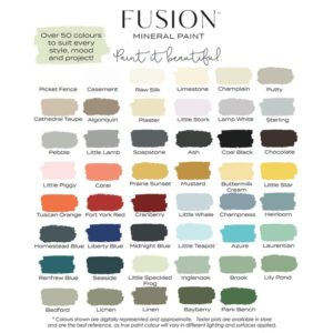 Pinturas Fusion Mineral Paint